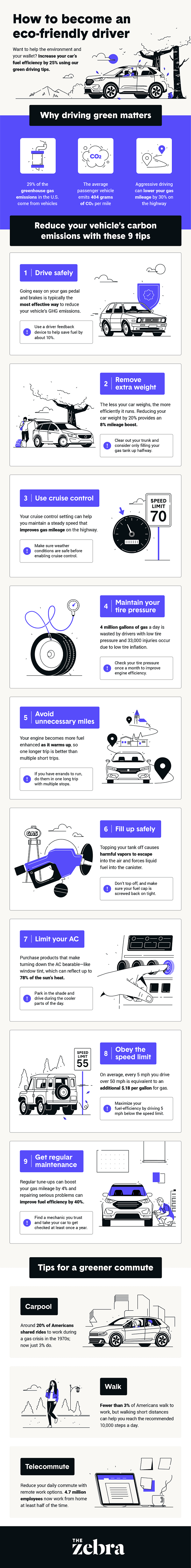 How to be a more eco-friendly driver